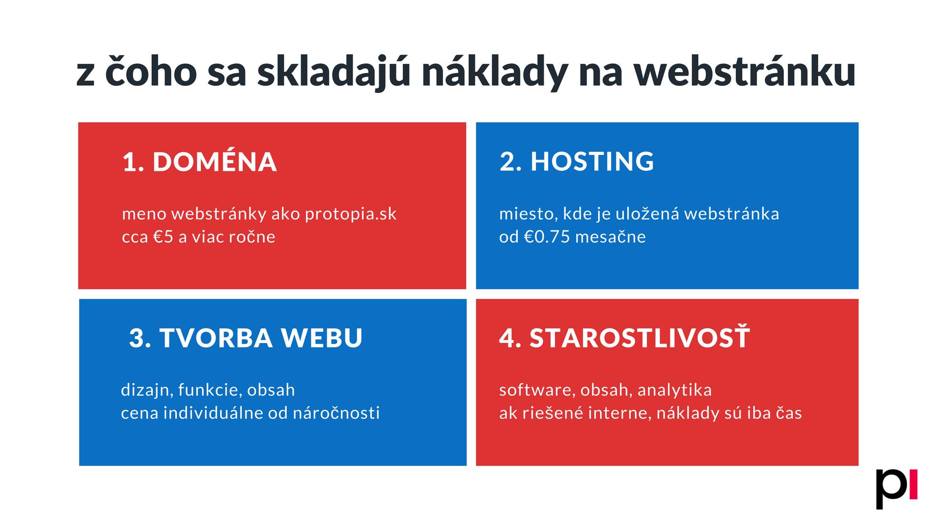 Protopia.sk - náklady na webstránku
