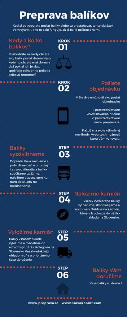Protopia-vizualy-a-bannery-infografika