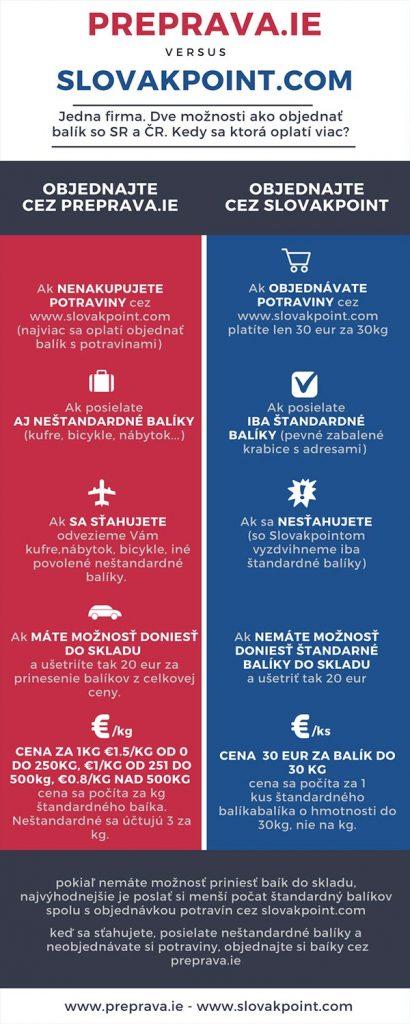 Protopia-vizualy-a-bannery-infografika1